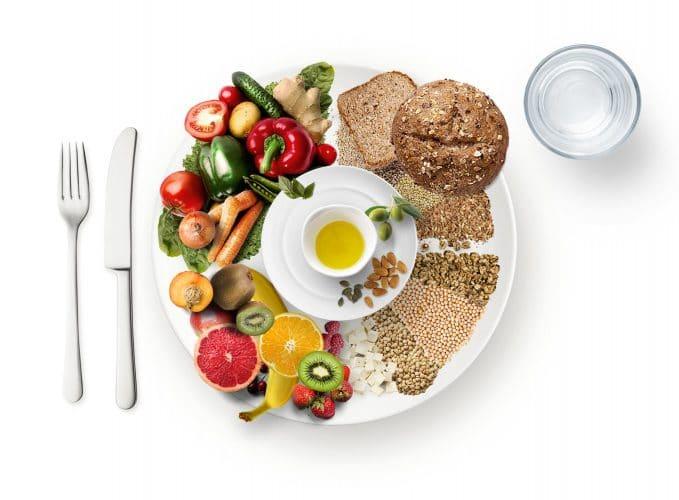 Veganer Ernährungsteller