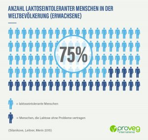 pflanzenmilch-report infografik