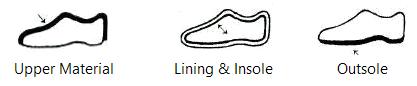 Materiaal schoenen - ProVeg NL